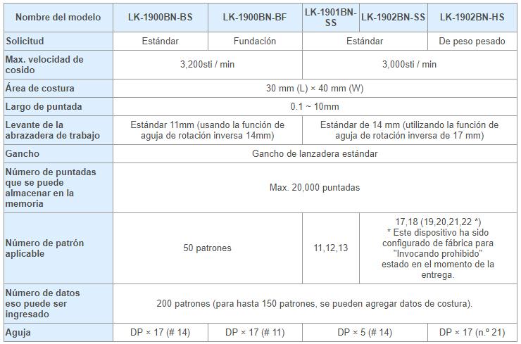 Tabla2_LK-1900BN