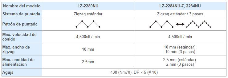 Tabla_LZ-2280N