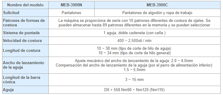 Tabla_MEB-3900N