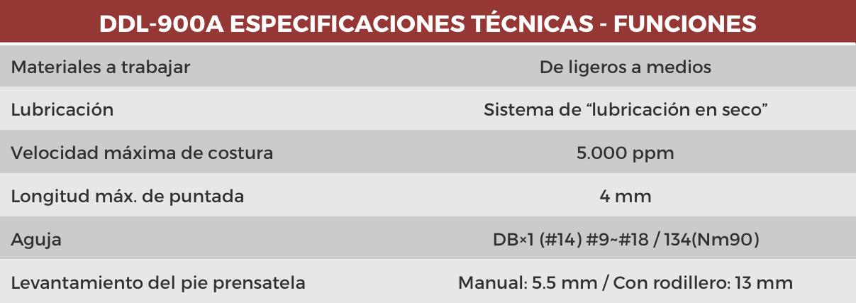 ficha-tecnica1-ok